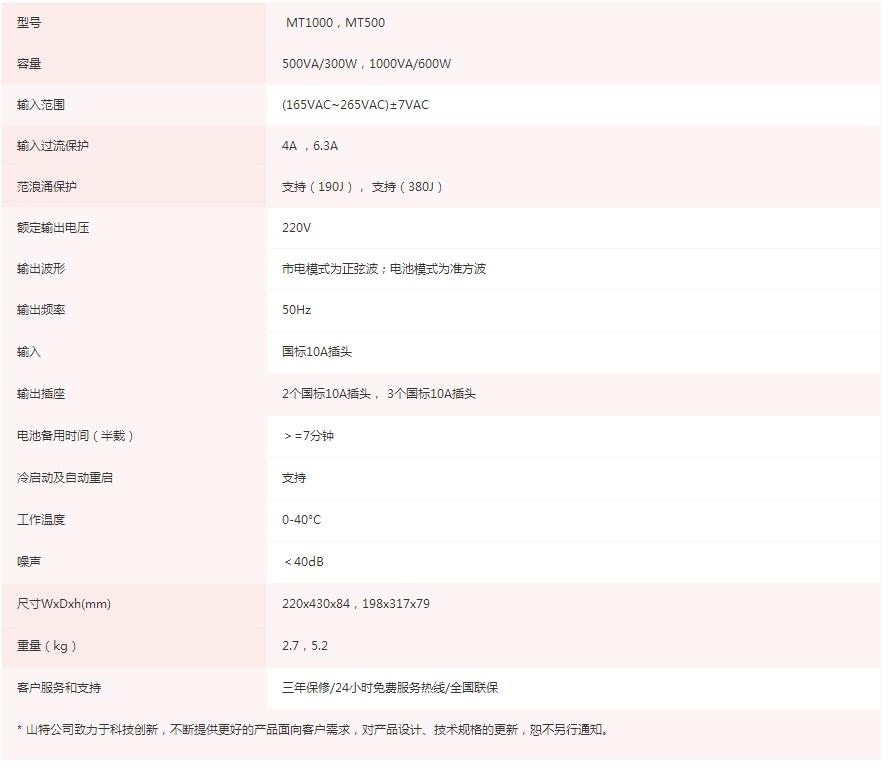 山特UPSraybet雷竞技MT500|MT1000VA