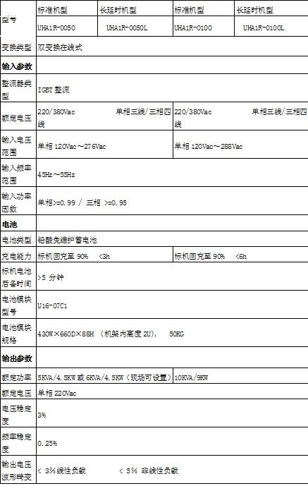 艾默生UPS12博12bet5-10KVA ITA系列