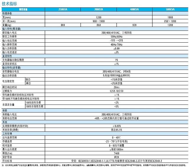 艾默生UPS12博12betAPL系列