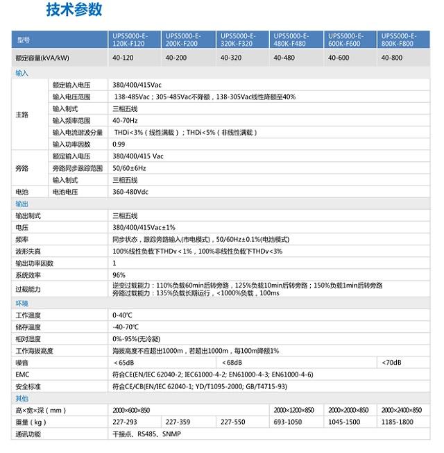 华为UPS|5000-E-200k-f120|f320|f480