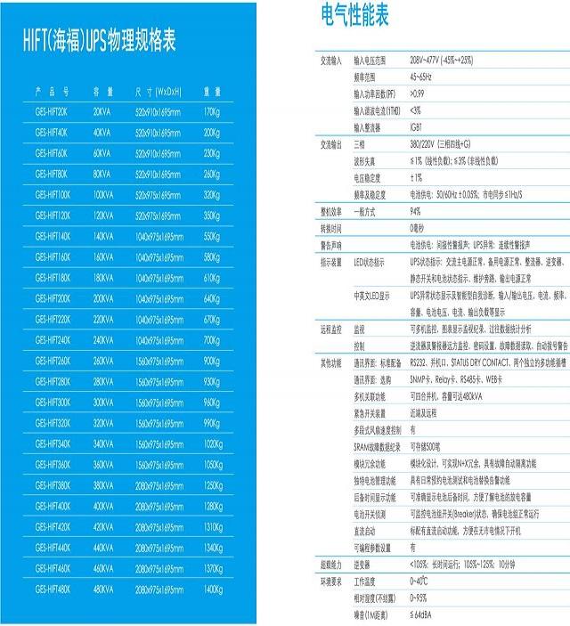 台达UPS12博12betHIFI20-480KVA