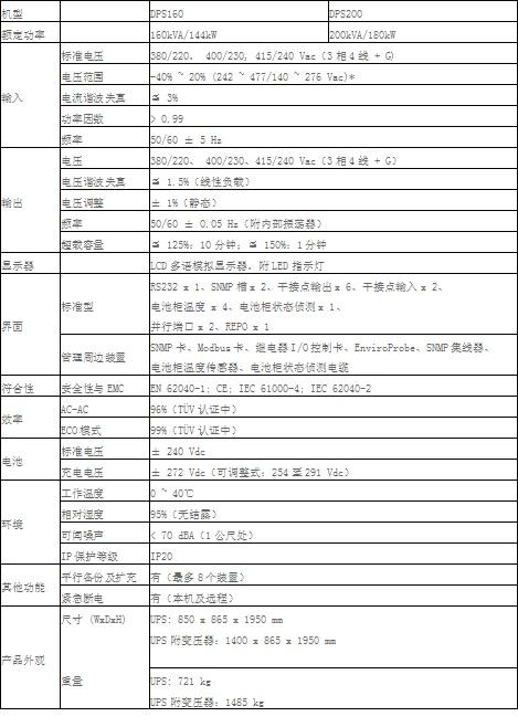 台达UPS12博12betDPS系列(160-200KVA)