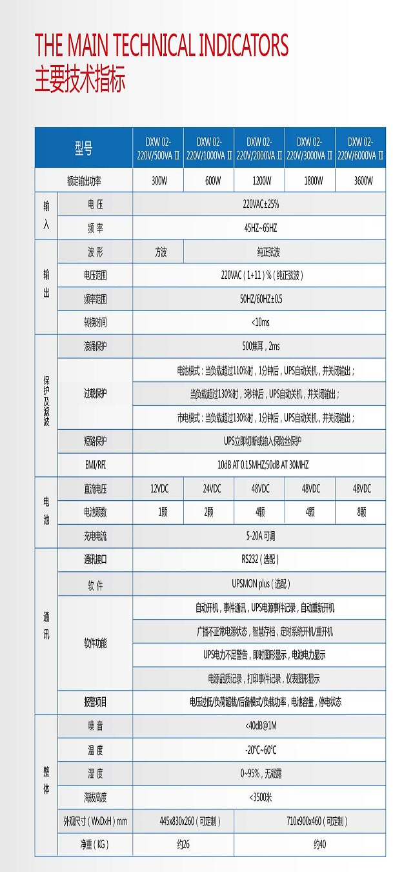 PPCM UPS12博12bet户外型专用DXW系列(500-6000VA)