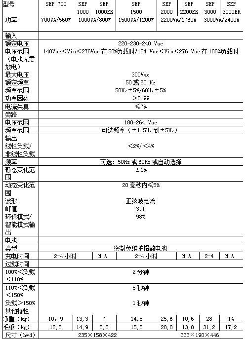 雷乐士UPS12博12betSentindl Pro系列