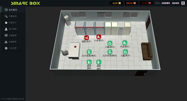 一体化机柜微模块机房监控系统