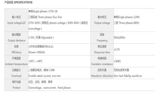 鸣川DBW/SBW-Z系列电力稳压器