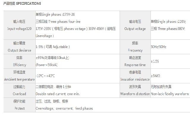 鸣川电力稳压12博12betSBW/DBW-D系列