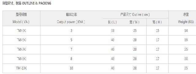 鸣川TM系列全自动交流稳压器