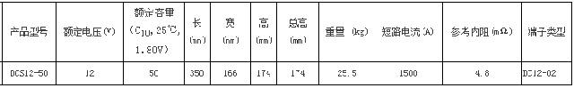 圣阳12bet手机版DCS储能系列