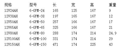 双登6-GFM系列铅酸12bet手机版