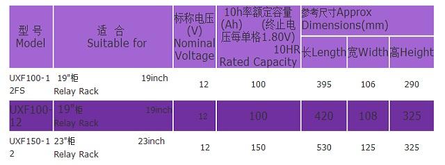 汤浅UXF系列12bet手机版