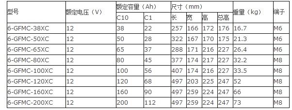光宇12bet手机版6-GFMX-XC系列