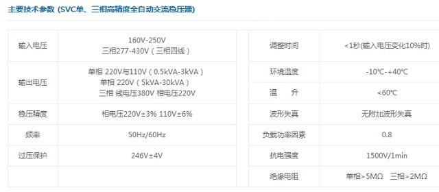鸿宝稳压器SVC系列高精度全自动交流