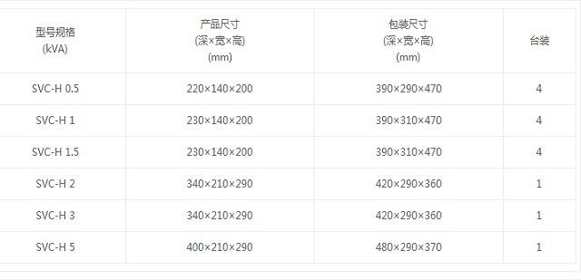 鸿宝稳压器SVC-H(豪华型)高精度全自动交流