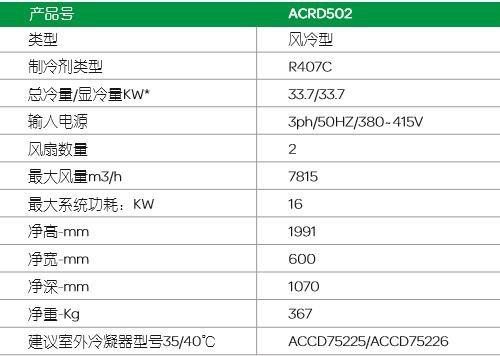 施耐德机房空调InRow RD – ACRD502(37KW)