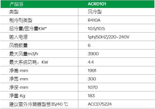 施耐德机房空调InRow RD – ACSC101(6KW)