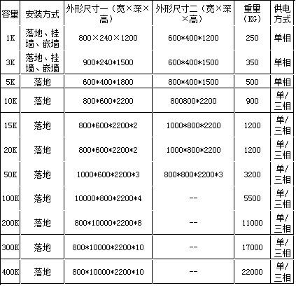 国彪ZLUS系列通用型应急12博12bet