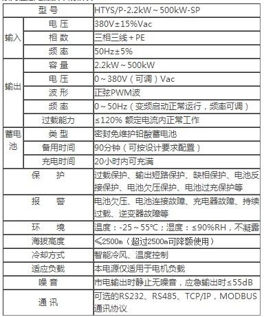 华天HT-D-SP系列可变频三相(动力型)应急12博12bet