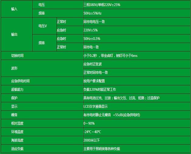 创统YJ系列照明型应急12博12betEPS