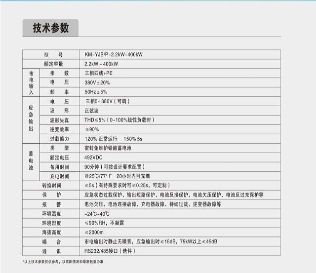 科曼KM-YJS/P系列可变频三相(动力型)应急12博12bet