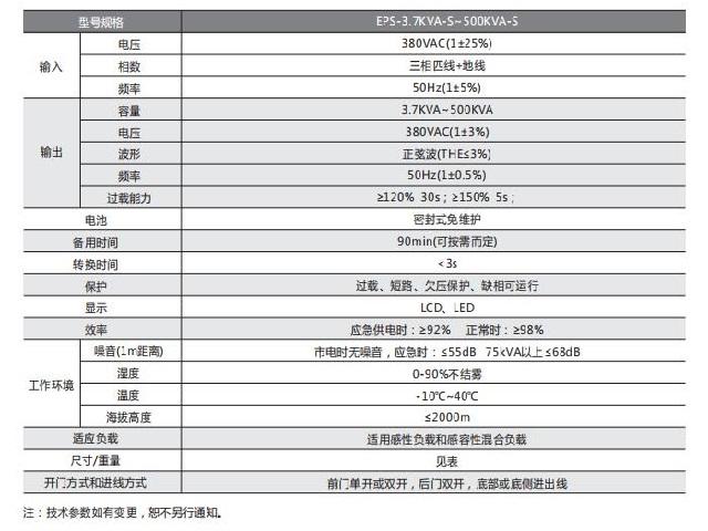 中川EPS12博12bet常规三相型应急12博12bet