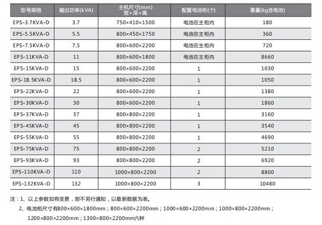 中川动力型应急12博12bet(变频启动型)