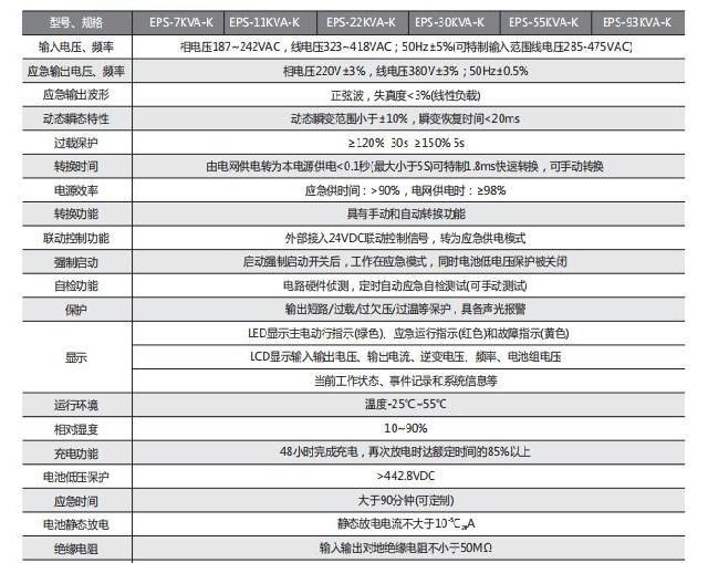中川EPS12博12bet快速切换型应急12博12bet(三相型)