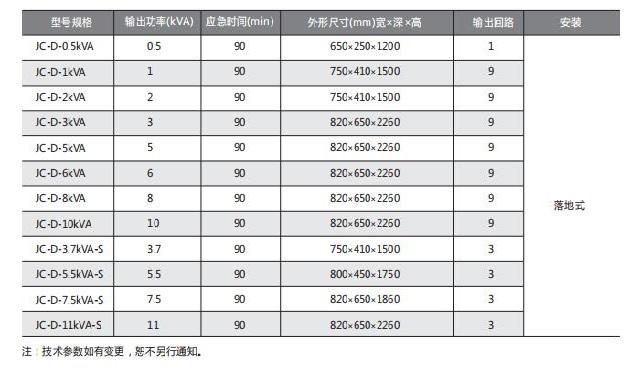 中川消防灯具专业应急12博12bet