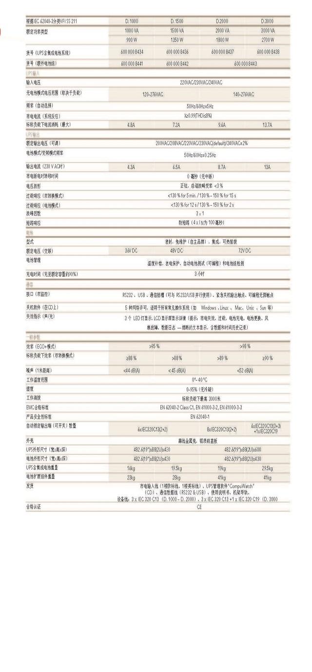 AEG电力UPS12博12betPROTECT D系列