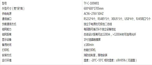 台谊应急照明控制器TY-C-100W01