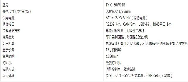 台谊应急照明控制器TY-C-60W01B