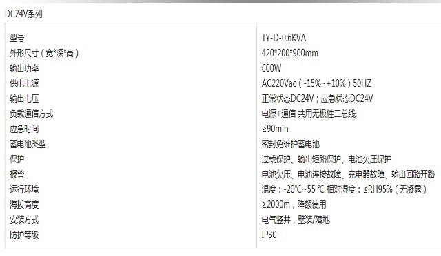 台谊应急照明集中12博12bet(分布式)TY-D-0.6KVA