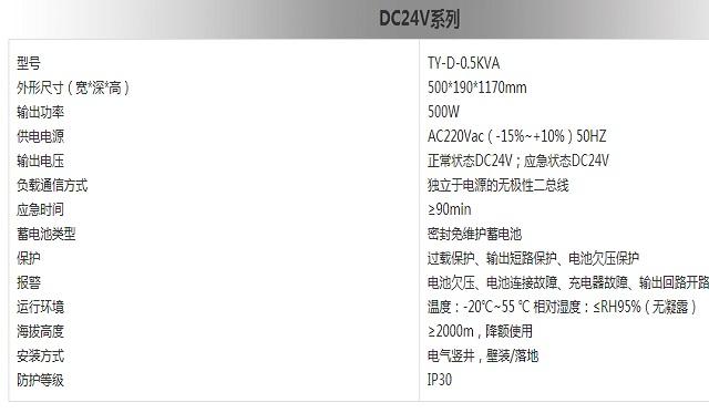 台谊应急照明集中12博12bet(分布式)TY-D-0.5KVA
