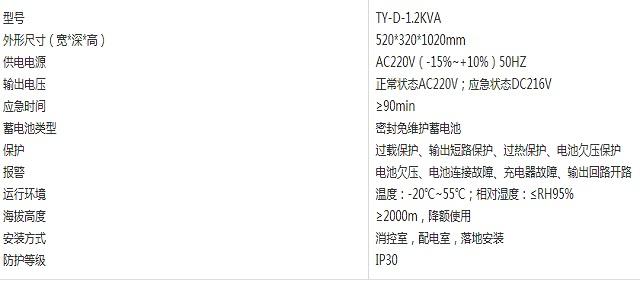 台谊应急照明集中12博12bet(集中式)TY-D-1.2KVA