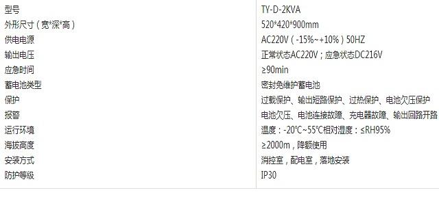 台谊应急照明集中12博12bet(集中式)TY-D-2KVA