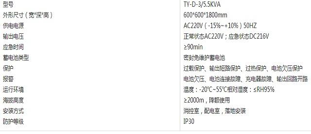 台谊应急照明集中12博12bet(集中式)TY-D-3/5.5KVA