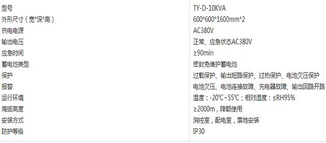 台谊应急照明集中12博12bet(集中式)TY-D-10KVA