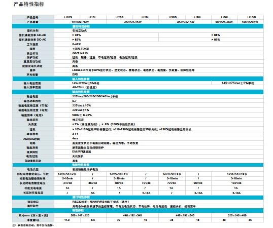 捷益达在线互动式正弦波输出LI系列UPS12博12bet(1-6KVA)