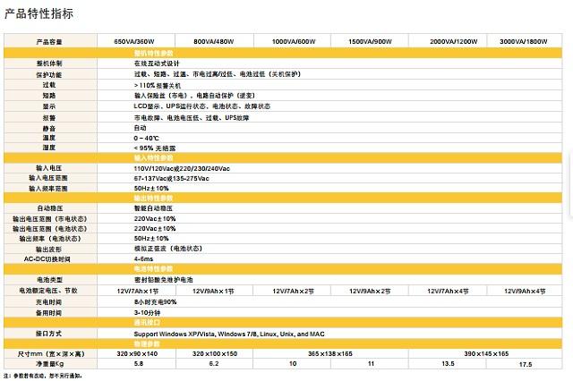 捷益达UPS12博12bet后备式(方波输出)SB-S/A系列