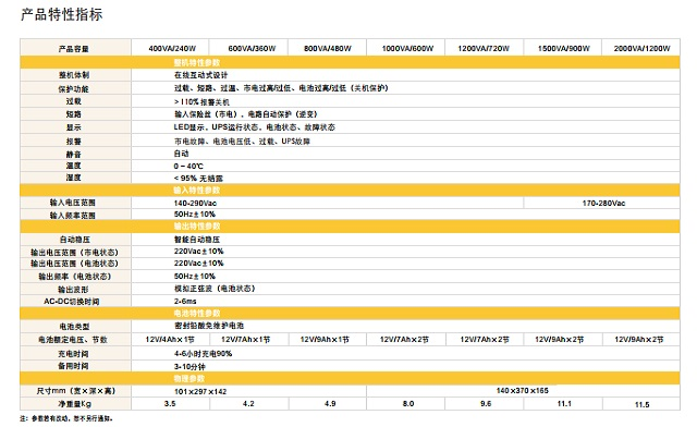 捷益达后备式方波输出SB-Q/K系列UPS12博12bet(400-2000VA)