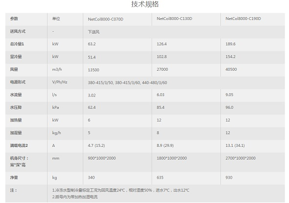 华为精密空调NetCol8000-C房间级冷冻水