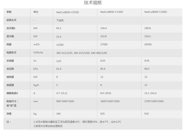华为NetCol5000-C系列精密空调 (冷冻水行级)