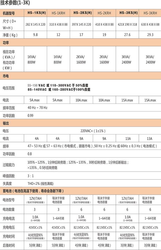 柏克HS系列单进单出高频在线式UPS12博12bet