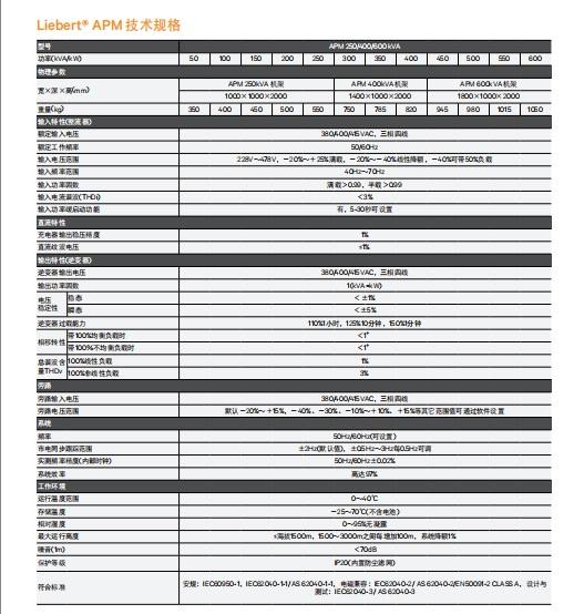 维谛Liebert APM系列(50-600KVA)UPS12博12bet