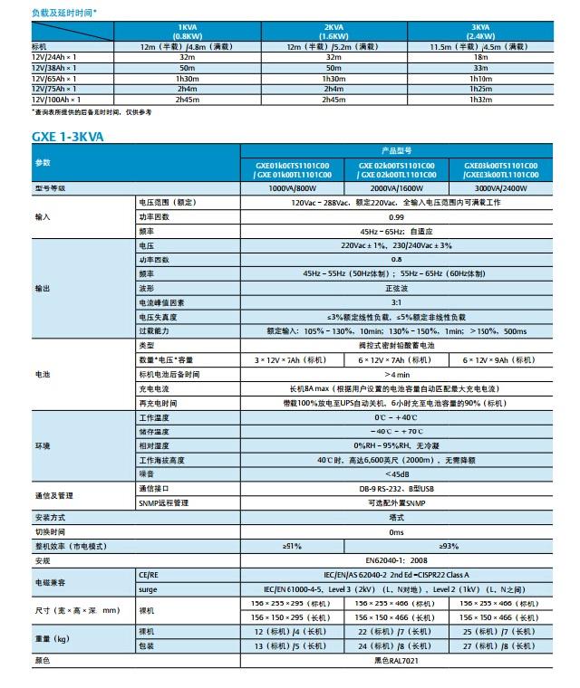 维谛Liebert GXE 系列(1-10KVA)UPS12博12bet