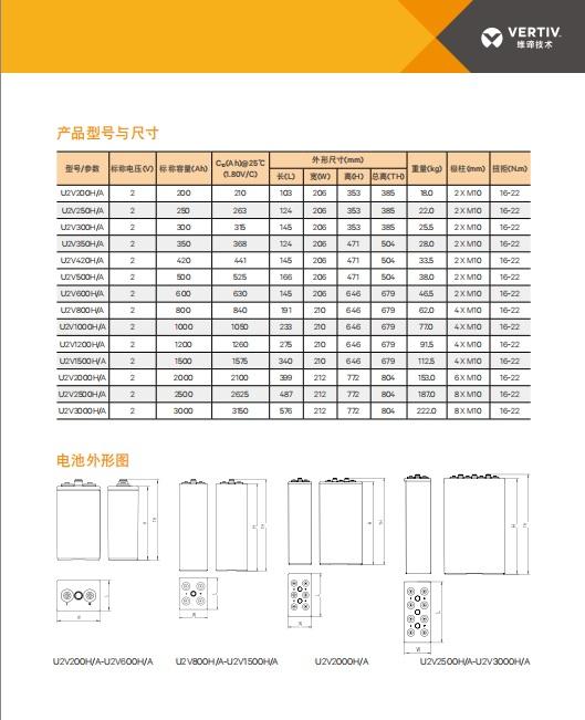 维谛H系列2V阀控式铅酸胶体12bet手机版