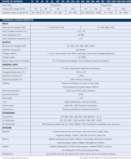 克劳瑞德工业级直流UPS (400W~450kW)
