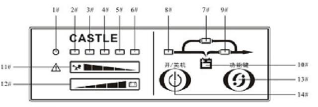 山特UPS12博12bet3c15k结构介绍(苏州日精仪器有限公司中心机房)